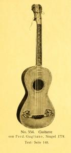 Guitar by Ferd. Gagliano, Naples 1774